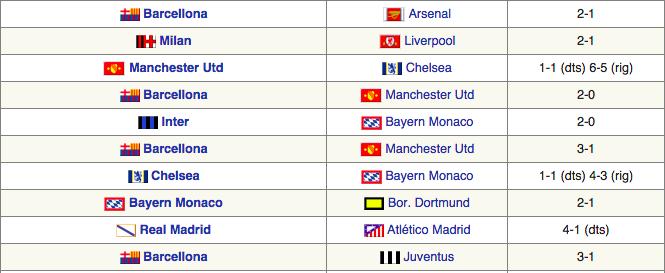 champions10finali