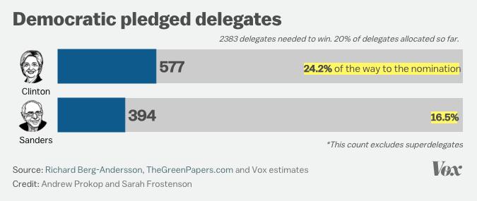 delegati-dem