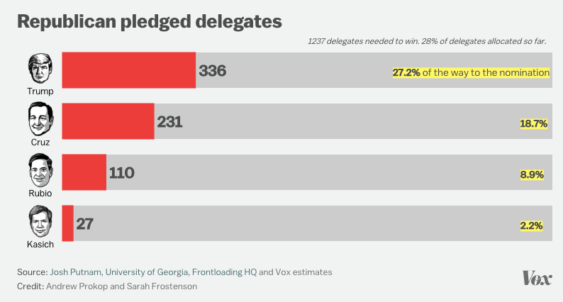 delegati-rep